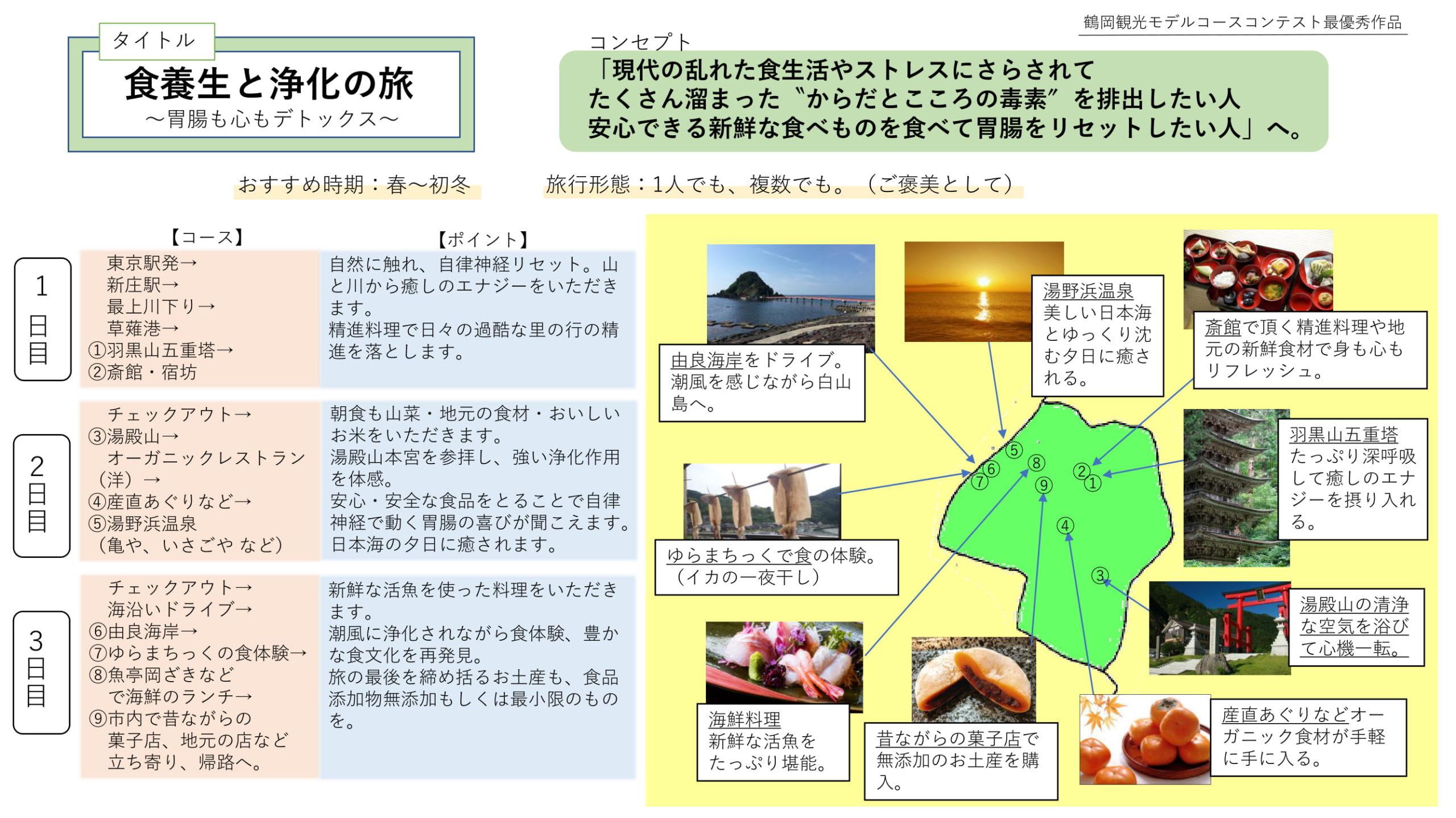 河川 所 酒田 ライブ カメラ 国道 事務